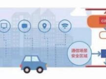 区块链在交通领域的应用探析