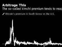 """华尔街老手在加密货币世界寻找新刺激 乐趣""""像30年前大宗商品市场"""""""