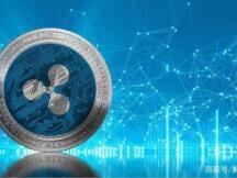 瑞波:Telegram团体计划在周一8:30(美东时间)大力推动XRP的价格