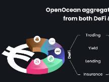 OpenOcean.Finance——首个连接DeFi和CeFi生态的全聚合协议