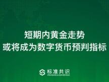 近期黄金走势或将影响数字货币行情