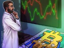 美联储预计2023年两次加息,加密市场释放了什么信号?