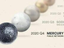 DFINITY 主网 Mercury alpha 阶段正式启动