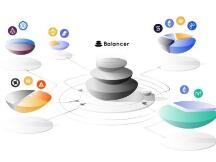 Balancer V2协议即将发布,AMM将形成三足鼎立