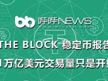 The Block稳定币报告:1万亿美元交易量只是开始