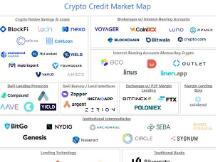 华尔街精英眼里的加密信贷市场是什么样子的?