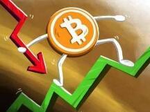 """比特币暴涨暴跌会""""传染""""给其他金融资产吗?"""