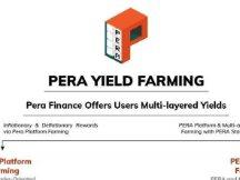 Pera Finance:推动DeFi再次进化