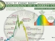 从格林斯潘市场中的周期理论看比特币和山寨币的关联