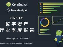 CoinGecko Q1行业报告:比特币占比持续下降,前5稳定币市值达600亿美元