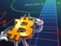 比特币下一步将迈向6.3万美元 主导地位上升让山寨币面临风险