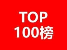 2021年全球高相关度区块链授权发明专利排行(TOP100)