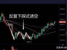 比特币如期回调之后,接下来是涨还是跌?