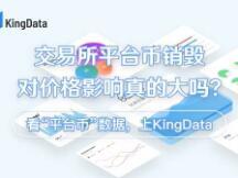 KingData:交易所平台币销毁对价格影响真的大吗?