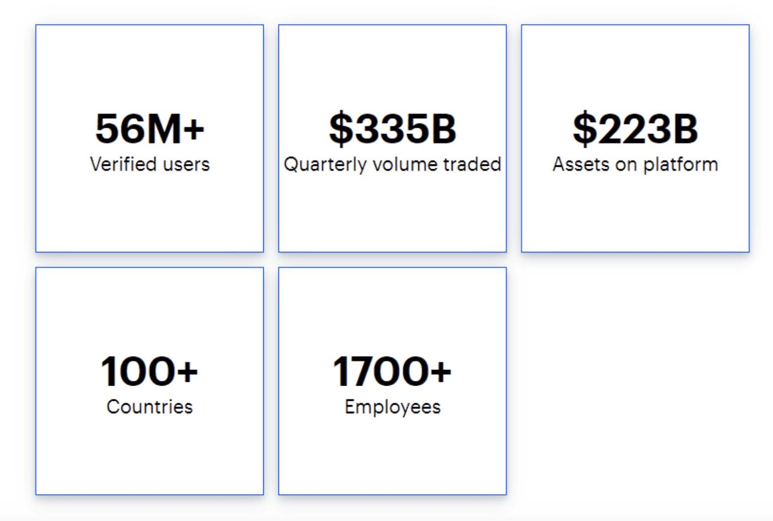 解读Coinbase,是什么创造了加密第一个IPO