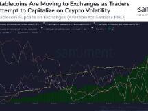稳定币供应量的增加决定了比特币走势?
