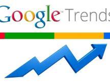 用Google Trends来检测比特币泡沫