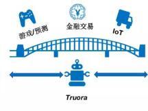 微众银行开源联盟链可信预言机Truora,搭建数据可信上链桥梁