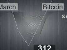 """312一周年在即 加密货币的""""糟糕三月""""会重现吗?"""