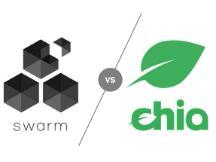 超新星对决:Swarm vs Chia,谁将成为下一匹黑马?