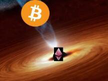 """以太坊加速虹吸比特币,DeFi正在成为加密资产的""""绝对黑洞""""?"""