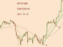 2021.10.10—比特币在上涨与下跌的边缘徘徊!
