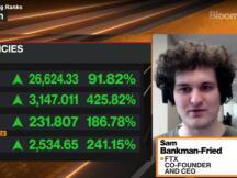 FTX创始人SBF:狗狗币距离比特币还很远,不构成威胁
