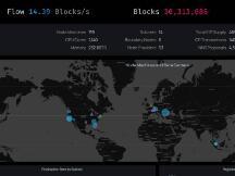 远古项目 Dfinity 近7天跌幅29%居首 与以太坊、Filecoin 经济模型对比