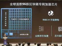 北京打造全球性能领先的区块链算力平台