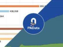 """加密世界有多少用户?比特币日均活跃地址114万个,DeFi用户或存""""内卷""""趋势"""
