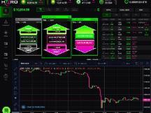 带你了解Nervos的生态项目Hxro:将搭建游戏化加密交易平台