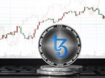 加密市场停滞不前,Tezos和Cosmos反弹