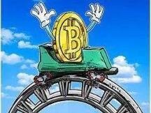 比特币的价格波动像坐上了过山车一样