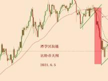 2021.6.5—比特币测试三角下轨,新一波下跌即将开始!