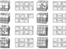 要做支持匿名交易的跨链DeFi「Rubic」会有市场吗?