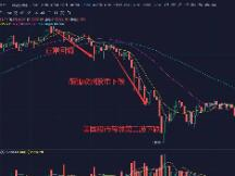 欧美股市大跳水,加密货币市场迎来痛击