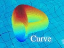 Curve会成为DEX世界的顶流吗?