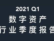 CoinGecko 2021 Q1 数字资产行业季度报告 Part-4