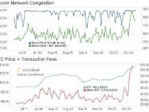 研究报告:关于比特币、以太币和波动性的三组关键数据指标