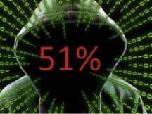欧洲以太坊AE遭51%攻击之后,市值缩水98%