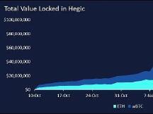 DeFi中隐藏的万亿美元市场 一文玩转DeFi期权产品Hegic
