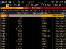 高盛、摩根大通和瑞银正在交易与Polkadot加密货币相关的ETP