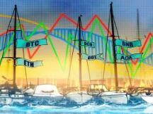 10月29日加密货币价格分析:比特币、以太坊、波卡、瑞波币等