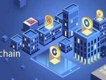深度解读区块链在银行业应用落地中的安全风险