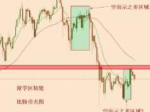 2021.6.18—比特币接下来会暴涨还是会暴跌?