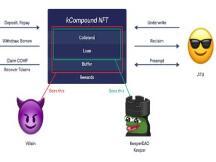 一文了解kCompound如何打造安全可靠的借贷体验