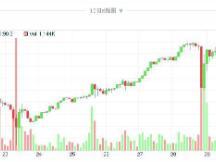 BTC交易零手续费下面的炒作模型