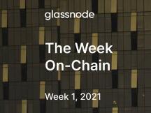 Glassnode:BTC的流动性危机仍在继续?