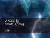 XRP向上突破的可能性最大,短期目标0.9美元