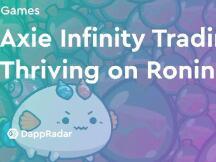 玩家在Axie Infinity NFT中交易了669百万美元